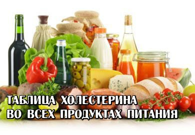 содержание холестерина в продуктах питания полная таблица